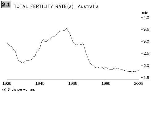 fertility-rates.jpg